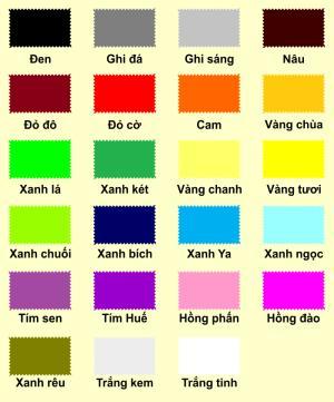 Màu sắc tượng trưng của 12 cung hoàng đạo