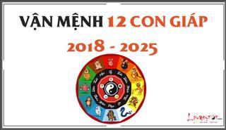 Dự đoán VẬN MỆNH 12 CON GIÁP từ 2018 đến 2025