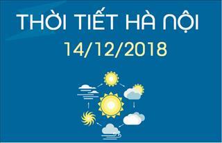 Dự báo thời tiết Hà Nội 14/12: Nhiệt độ tăng nhẹ, cao nhất 18 độ C