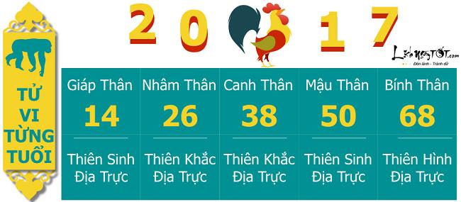 Tu vi 2017 tuoi Than - Xem tu vi tuoi Than nam Dinh Dau 2017 hinh anh goc 6