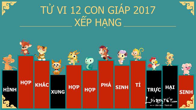 Tu vi 2017 tuoi Mao- Xem tu vi 12 con giap nam 2017 - xem tai van xep hang hinh anh