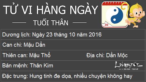 Tu vi ngay 23102016 cua 12 con giap Chu Nhat hinh anh goc 3