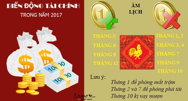 Tu vi tai loc nam 2017 cua nguoi tuoi Mao - tu vi tuoi Mao hinh anh goc 9