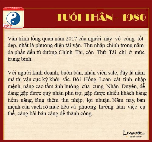 Tu vi tai loc nam 2017 cua tuoi Than - Tu vi tai loc tuoi Than hinh anh goc 6
