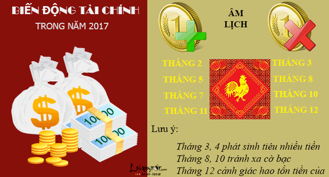 Tu vi tai loc nam 2017 cua tuoi Than - Tu vi tai loc tuoi Than hinh anh goc 8