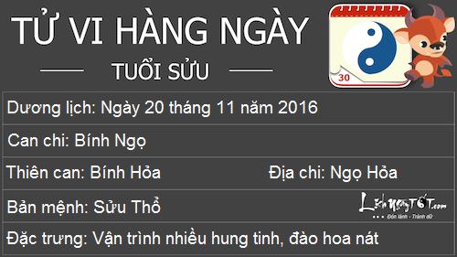 Tu vi ngay 20112016 cua 12 con giap Chu Nhat hinh anh goc
