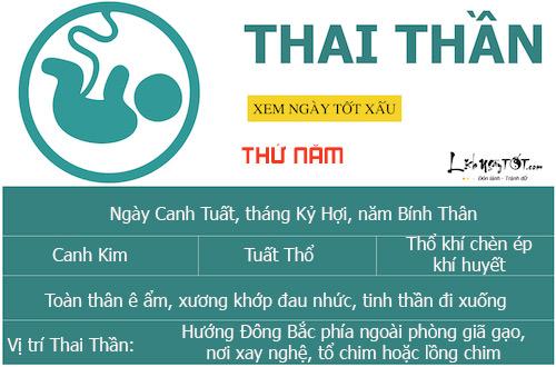 Xem ngay tot xau don lanh tranh du cho thai phu Tuan tu 21-27112016 hinh anh goc 2