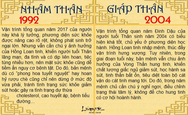 Tu vi suc khoe nam 2017 cua tuoi Than - Tu vi tuoi Than hinh anh goc 4