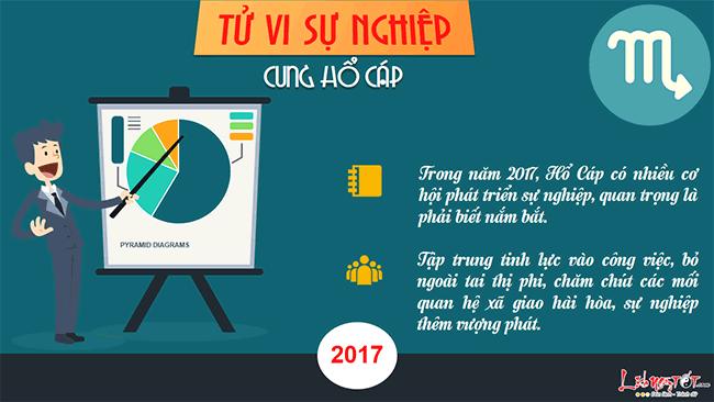 Tu vi nam 2017 cua cung Bo Cap - Ho Cap - Than Nong 2310 - 2211 hinh anh goc