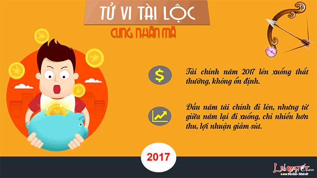 Tu vi nam 2017 cua cung Nhan Ma 2211 - 2112 hinh anh goc 2