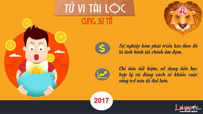 Tu vi nam 2017 cua cung Su Tu hinh anh goc