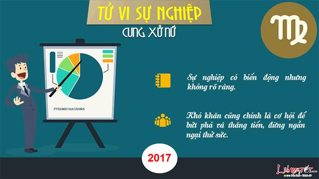 Tu vi nam 2017 cua cung Xu Nu hinh anh goc