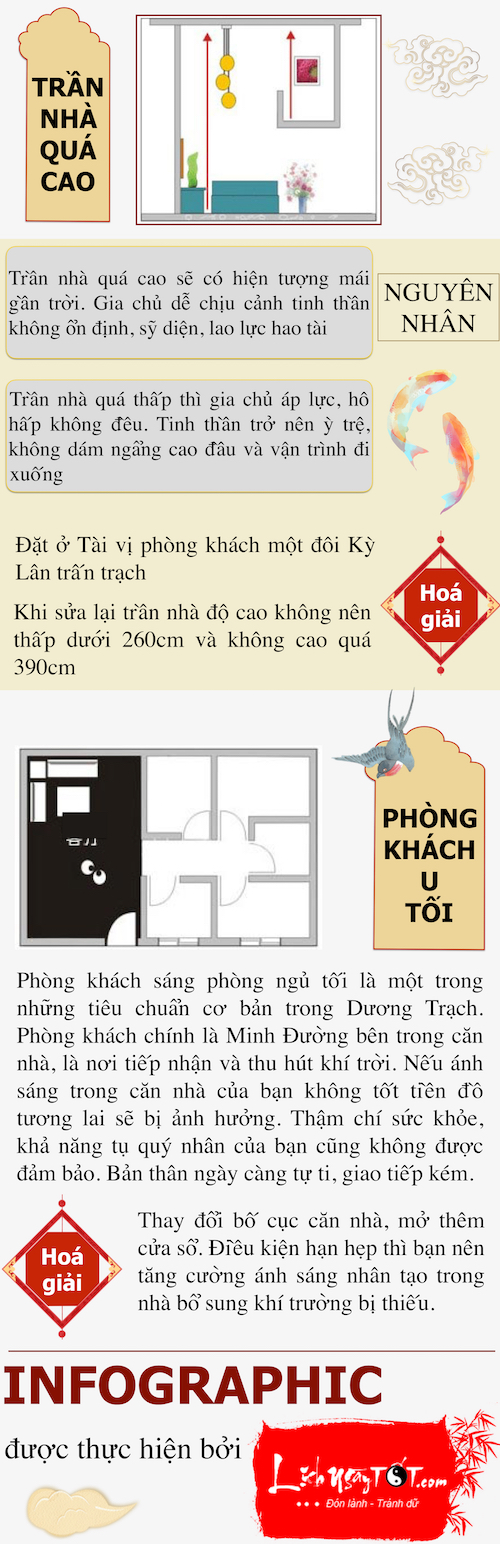 Infographic Phong thuy phong khach vuong gia trach 2016 hinh anh goc 2