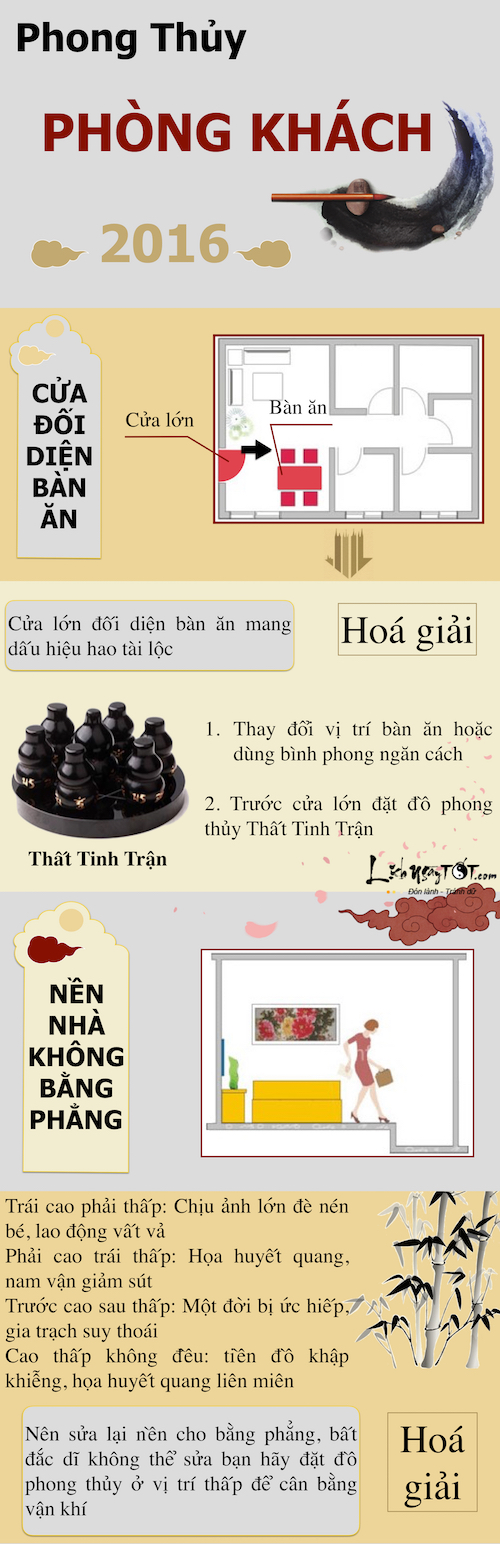 Infographic Phong thuy phong khach vuong gia trach 2016 hinh anh goc