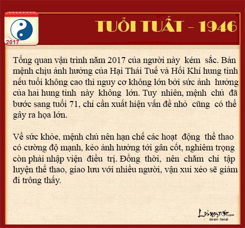 Tu vi tai loc nam 2017 cua tuoi Tuat - Tu vi tai loc tuoi Tuat moi hinh anh goc 4