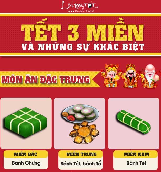 Tet 3 mien Bac - Trung - Nam va su khac biet thu vi hinh anh goc