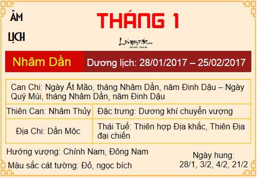 Tu vi 2017 tuoi Dan- Xem tu vi 12 con giap nam 2017 - xem tai van thang 1