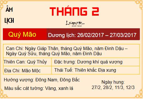 Tong quan tu vi 12 thang nam 2017 cua tuoi Thin hinh anh goc 2