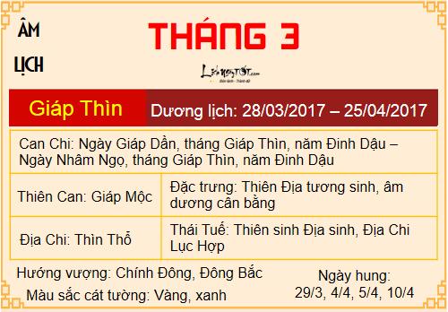 Tong quan tu vi tuoi Mui nam Dinh Dau 2017 cho 12 thang hinh anh goc