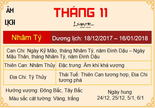 Tong quan tu vi tuoi Ti nam Dinh Dau 2017 chi tiet 12 thang hinh anh goc 3