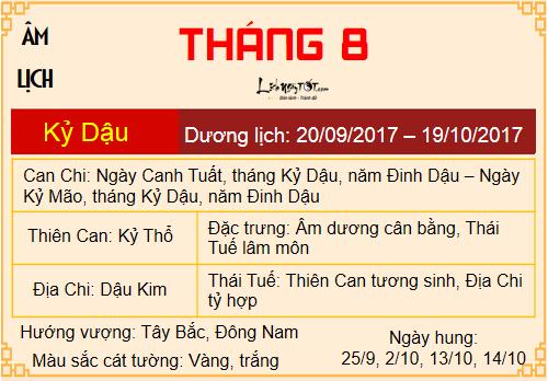 Tong quan tu vi tuoi Tuat nam Dinh Dau chi tiet 12 thang hinh anh goc 2