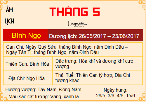 Tu vi thang Tong quan 12 thang nam Dinh Dau 2017 tuoi Hoi hinh anh goc 2