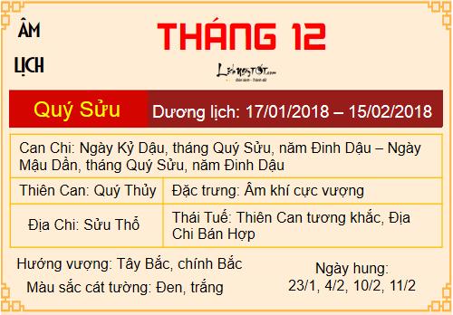 Tu vi thang Tong quan 12 thang nam Dinh Dau 2017 tuoi Than hinh anh goc