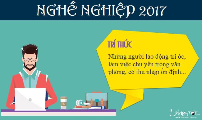 Boi nghe nghiep nam 2017 cho nguoi tuoi Mao hinh anh goc 3