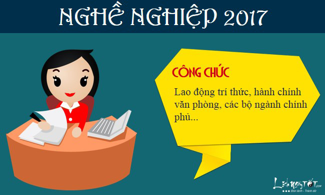 Boi nghe nghiep nam 2017 cho nguoi tuoi Ty hinh anh goc 7