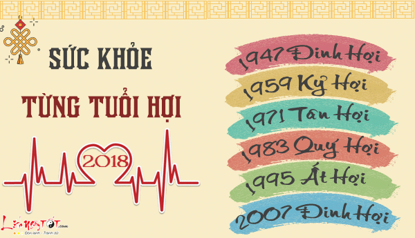 Tu vi tuoi Hoi 2018 van trinh suc khoe tung tuoi