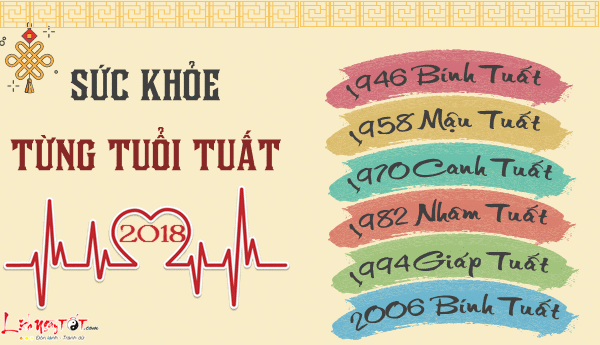 Tu vi tuoi Tuat 2018 van trinh suc khoe tung tuoi
