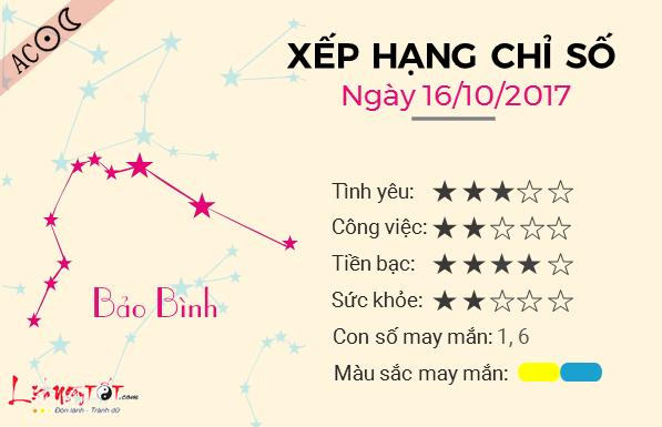 Tu vi 12 cung hoang dao - Tu vi ngay 16102017 - Bao Binh