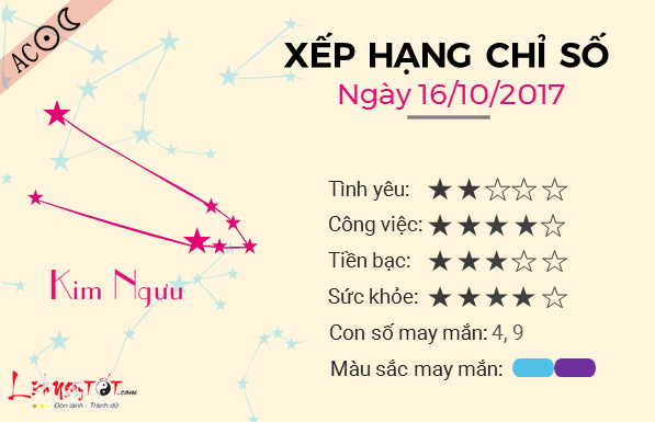 Tu vi 12 cung hoang dao - Tu vi ngay 16102017 - Kim Nguu
