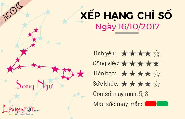 Tu vi 12 cung hoang dao - Tu vi ngay 16102017 - Song Ngu