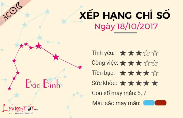 Tu vi 12 con cung hoang dao - Tu vi ngay 18102017 - Bao Binh