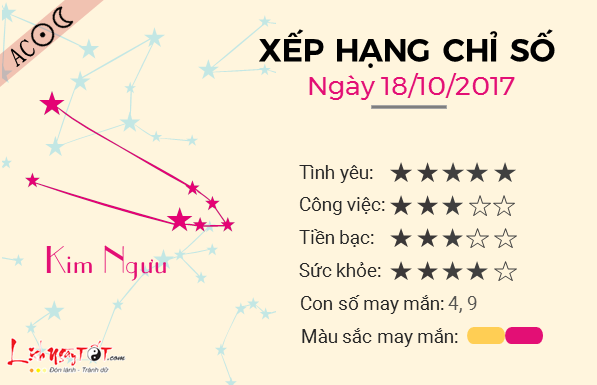 Tu vi 12 con cung hoang dao - Tu vi ngay 18102017 - Kim Nguu