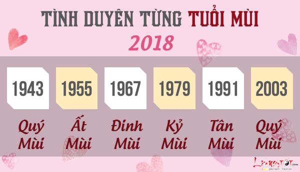 Tu vi tuoi Mui 2018 van trinh tinh cam tung tuoi