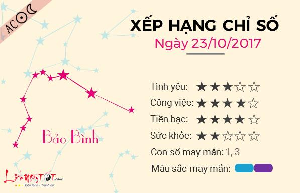 Tu vi 12 cung hoang dao - Tu vi ngay 23102017 - Bao Binh
