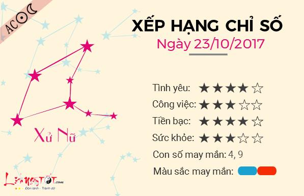 Tu vi 12 cung hoang dao - Tu vi ngay 23102017 - Xu Nu