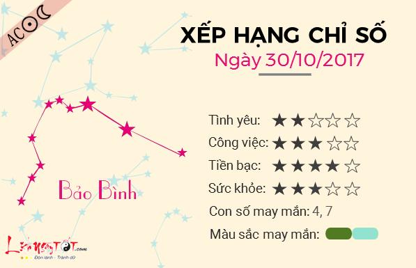 Tu vi 12 cung hoang dao - Tu vi ngay 30102017 - Bao Binh