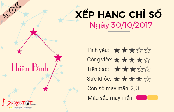 Tu vi 12 cung hoang dao - Tu vi ngay 30102017 - Thien Binh