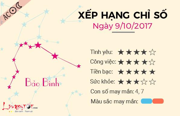 Tu vi 12 cung hoang dao - Tu vi ngay 06102017 - Bao Binh