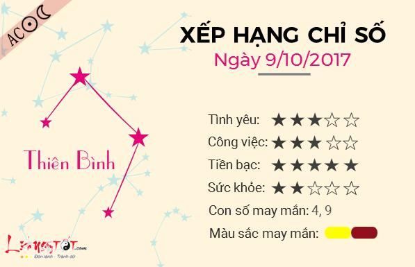 Tu vi 12 cung hoang dao - Tu vi ngay 06102017 - Thien Binh