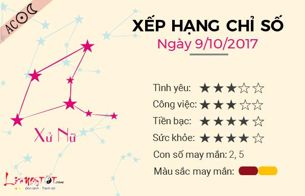 Tu vi 12 cung hoang dao - Tu vi ngay 06102017 - Xu Nu