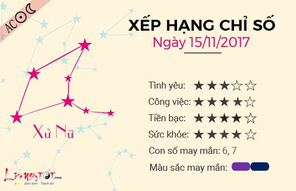 Tu vi 12 cung hoang dao - tu vi ngay 15112017 - Xu Nu