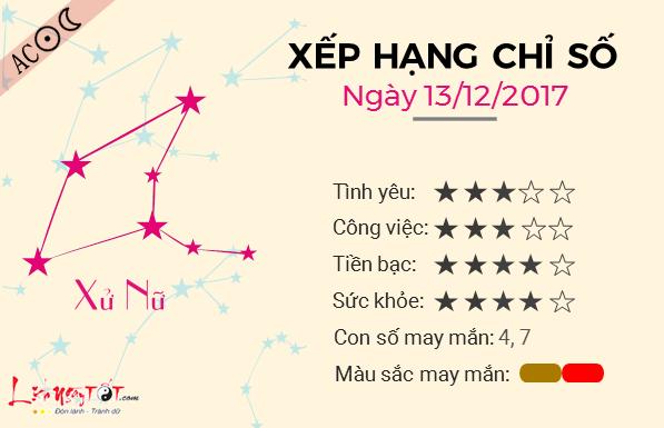 Tu vi 12 cung hoang dao - Tu vi ngay 13122017 - Xu Nu