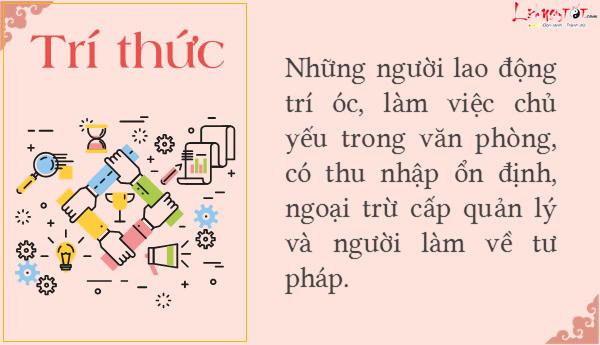 Boi nghe nghiep 2018 cho tung doi tuong tri thuc