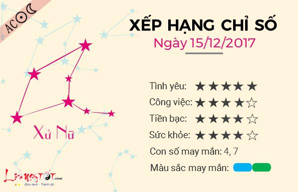 Tu vi 12 cung hoang dao - Tu vi ngay 15122017 - Xu Nu