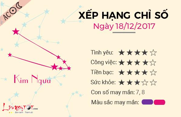 Tu vi 12 cung hoang dao - Tu vi ngay 18122017 - Kim Nguu