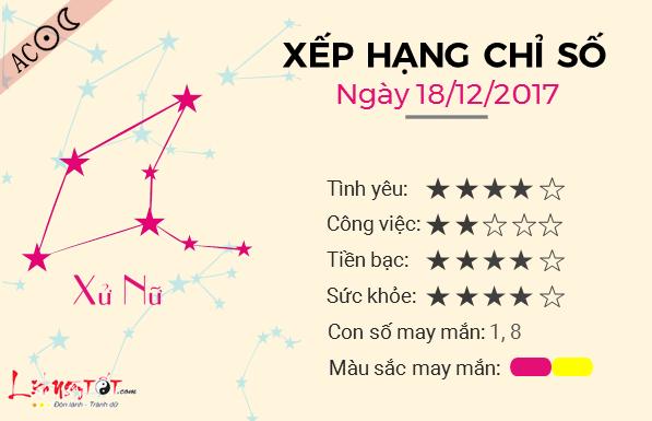 Tu vi 12 cung hoang dao - Tu vi ngay 18122017 - Xu Nu